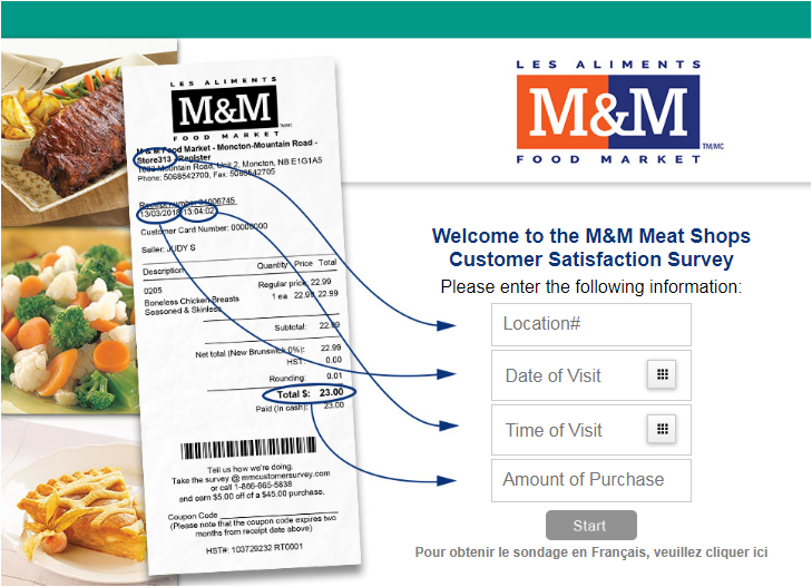 M&M Meat Shop Guest Feedback Survey